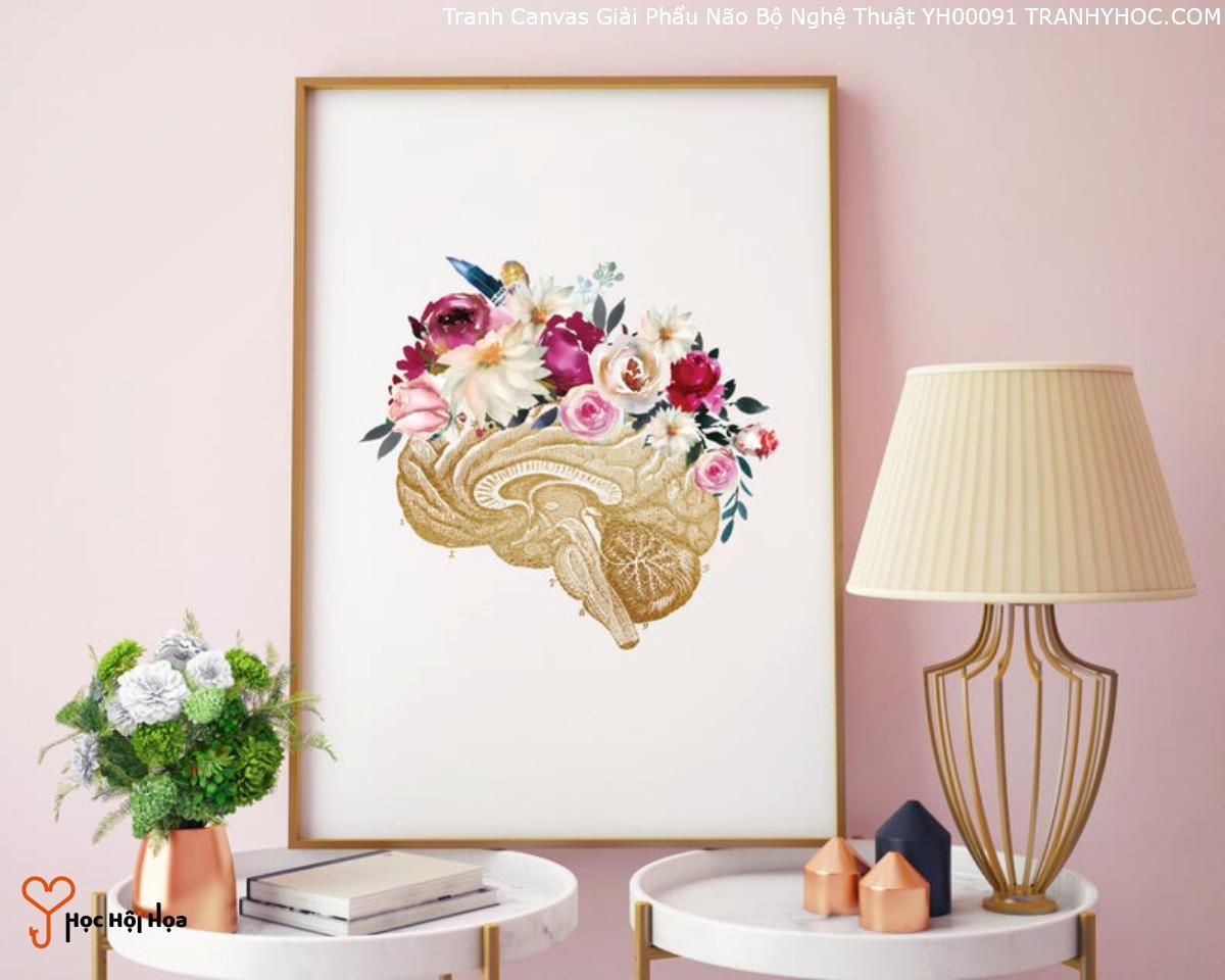 Tranh Canvas Giải Phẩu Não Bộ Nghệ Thuật YH00091