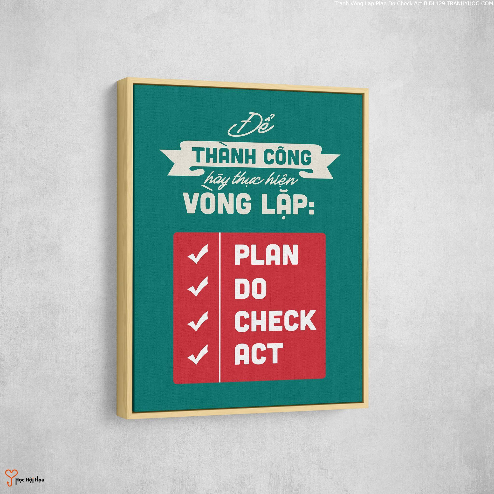 Tranh Vòng Lặp Plan Do Check Act B DL129